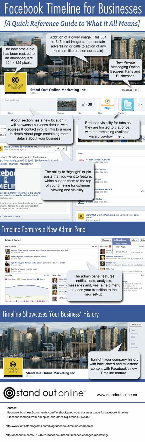 Ghid Facebook Timeline pentru branduri