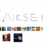 aiesec branding
