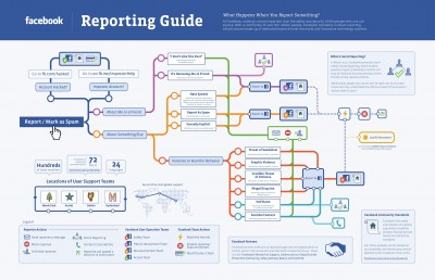facebook-reporting-guide