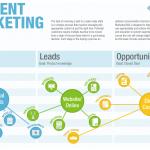Content_Marketing_Mix1-01