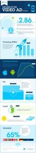 adform_infographics