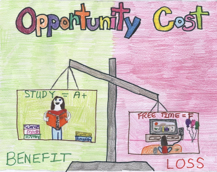 opportunity_cost