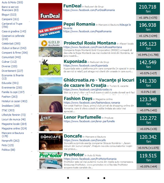 facebrands-top-brands